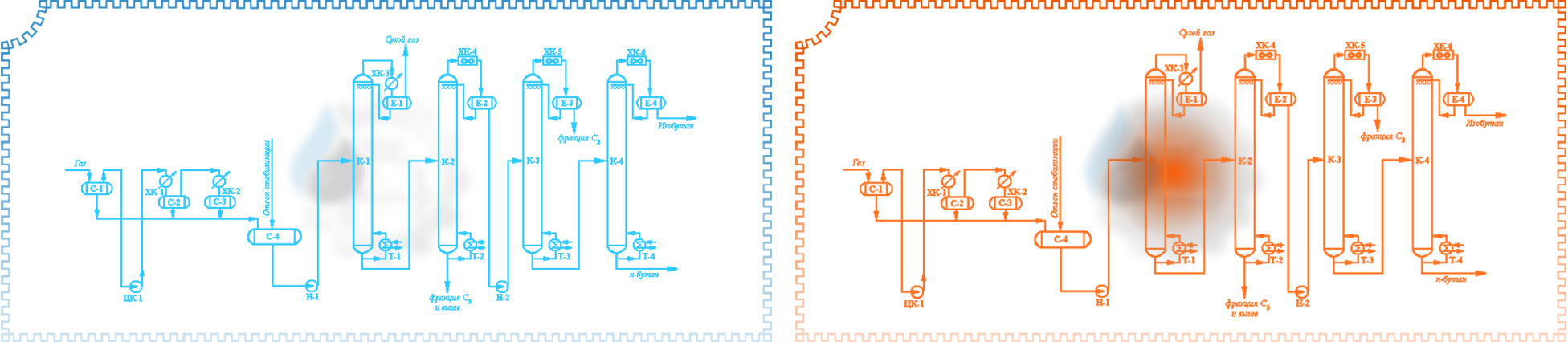 MultiFormingPRO diagram