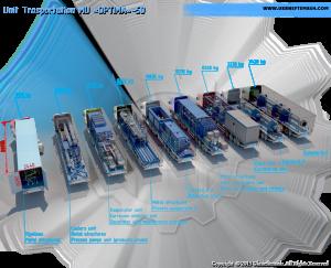 unit-trasportation-for-gasoline-fraction,-diesel-fuel,-fuel-oil