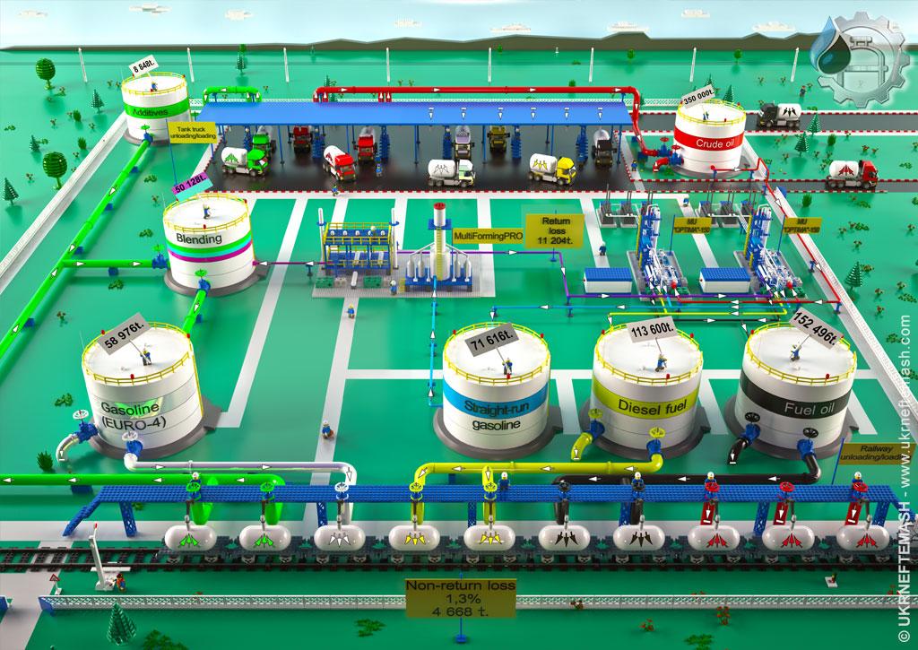 mini refineries advantages