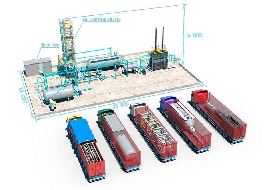 transportation oil-refinery unit-plant